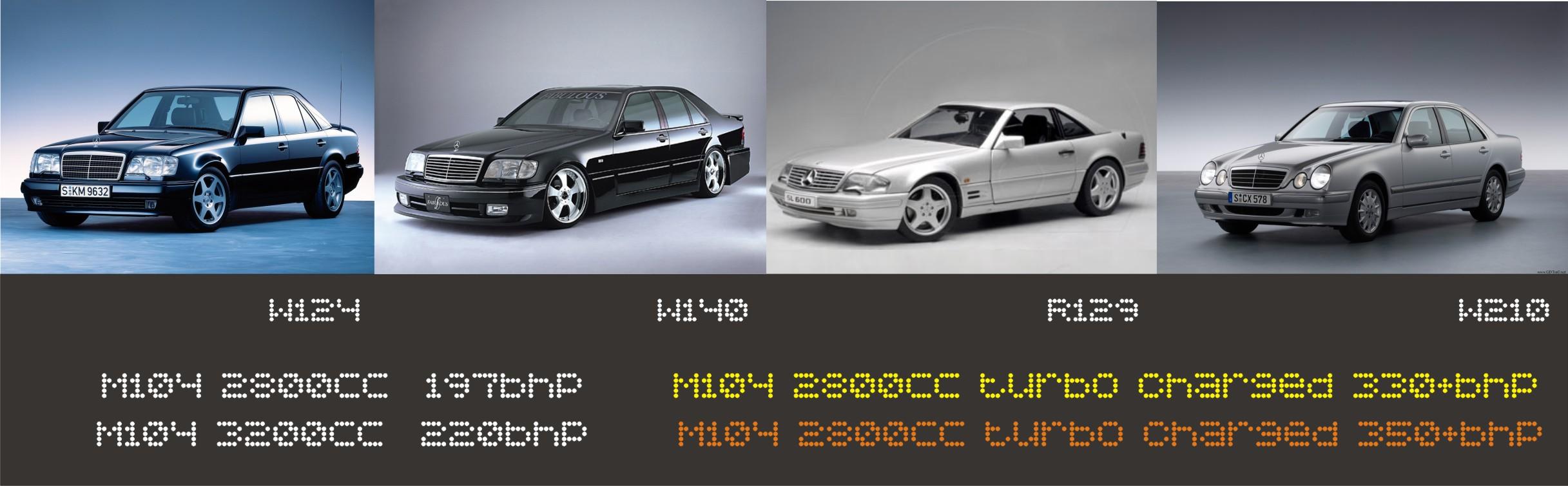 Turbo Kits : Mercedes Benz M104 : Czy MAD : MAD : Max Auto